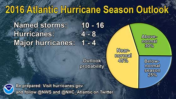 2016 Hurricane Season Outlook