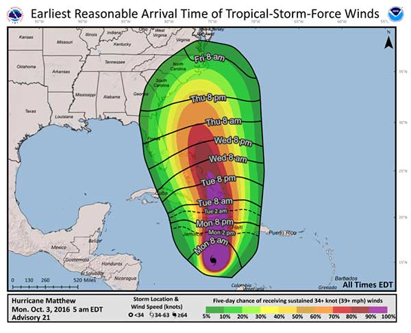 2017 Hurricane Forecast Graphic Details